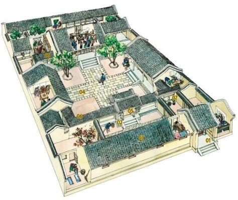 courtyardhousedesign